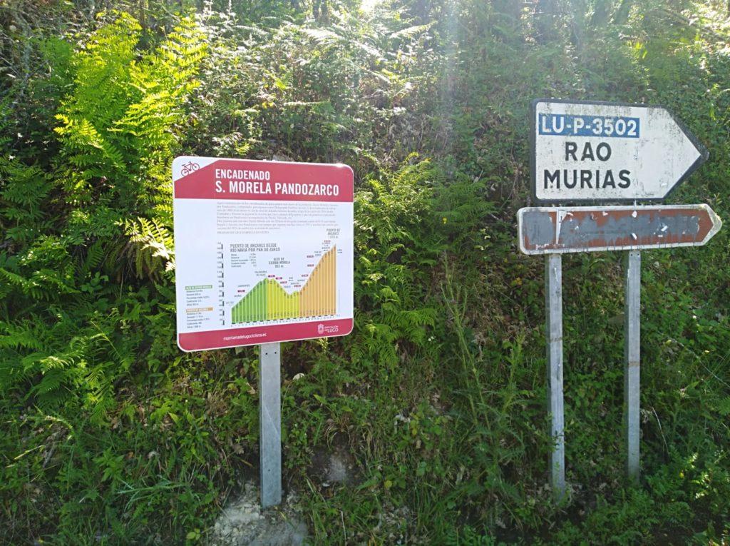 Encadenado de Sierra Morela Zarco cruce a León, Rao, Murias.